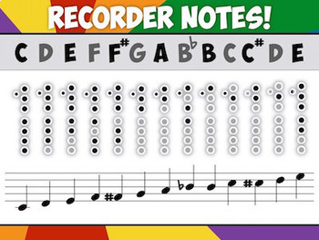 Bright soprano recorder fingering charts in a rainbow of colors