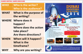 BROCHURE WRITING TEACHING RESOURCES: READY TO USE LESSON PRESENTATION