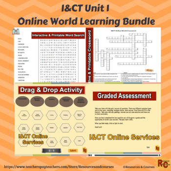 BTEC I&CT - Unit 1 Online World Learning Outcome A