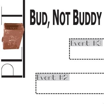 BUD, NOT BUDDY Plot Chart Organizer Diagram Arc - Freytag's Pyramid