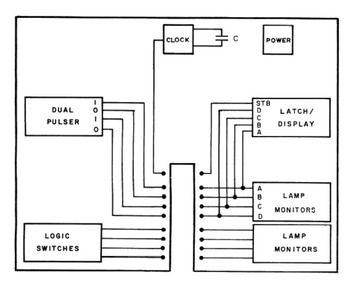 BUGBOOK  V  Intro  Experiments in Digital Electronics and 8080A Prog/Interfacing