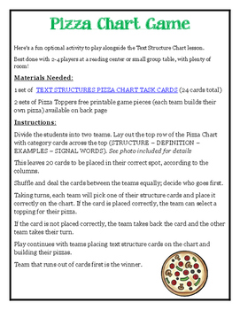 BUILD A CHART and A PIZZA text structures review game with task cards