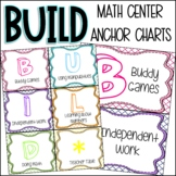 BUILD Math Center Anchor Charts & Rotations