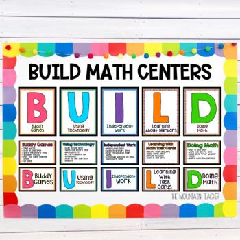 BUILD Math Center Anchor Charts & Rotations