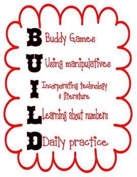 B.U.I.L.D. poster for Math Stations
