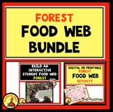 BUILDING A FOOD WEB! 2 Interactive Activities BUNDLE LS2-3