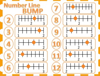 BUMP Mixed Numbers on a Number Line