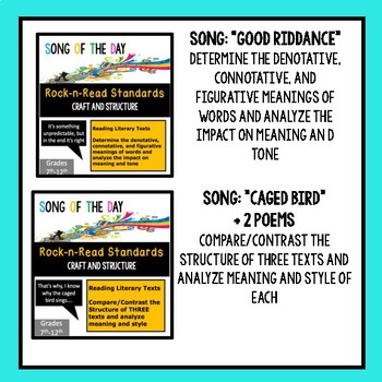 BUNDLE #1: Reading Standards, Song Analysis, Literary Terms, Figurative Language