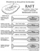 BUNDLE 20 RAFT Activities Differentiated Cross-Curricular Write in MATH!!!