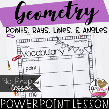 4.G.A.1 Points, Rays, Lines, Line Segments, and Angles