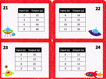 BUNDLE Additive and Multiplicative Patterns 3 activities TEKS 5.4C 5.4D