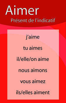 BUNDLE Affiches de verbes