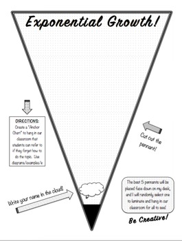 BUNDLE!  All 14 Graphic Organizers / Anchor Charts for 8th Grade CCLS Standards!