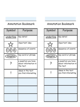 BUNDLE All of my Annotation Bookmarks with Editable Fields