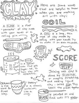 BUNDLE- 7 Art Media and Vocabulary Handouts