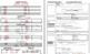 BUNDLE: Avancemos Level 1 Semester 1 Vocabulary and Grammar Notes