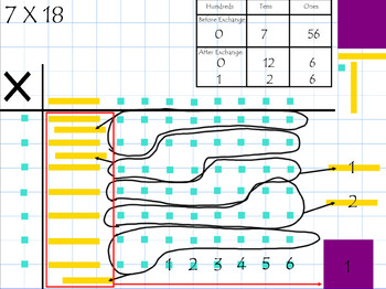 BUNDLE: Base-10 Multiplication SMART Board Lessons & Activities