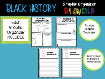 BUNDLE : Black History Graphic Organizers: African American Achievers - SET 1