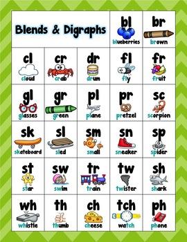 BUNDLE - Blends, Digraphs, Vowels, & Bossy R