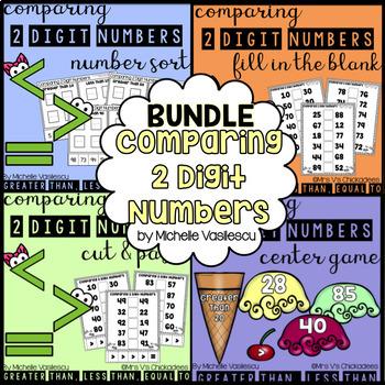 BUNDLE: Comparing 2 Digit Numbers