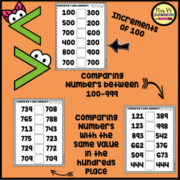 BUNDLE: Comparing 3 Digit Numbers