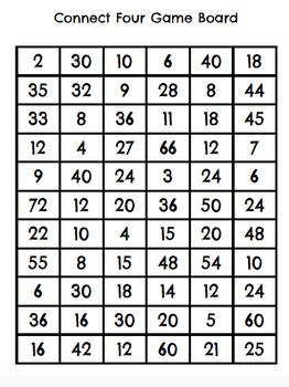 BUNDLE- Connect Four: Dividing Unit Fractions by Wholes TEKS 5.3L  Two GAMES!