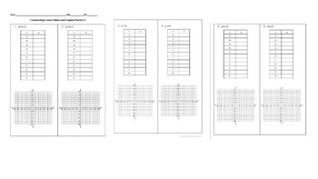 BUNDLE! Construct Tables + Graphs from Linear Equations Practice 1,2, Exit Slip