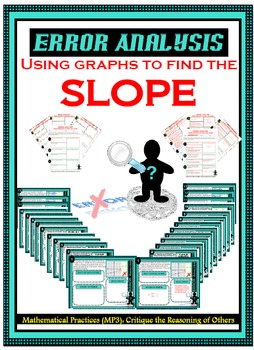 BUNDLE * ERROR ANALYSIS Finding the slope from graphs, points, & equations.
