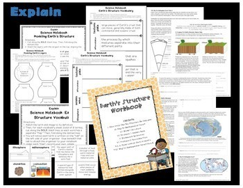 BUNDLE: Earth's Structure Unit - NGSS Aligned, 5E Based, Student-Centered
