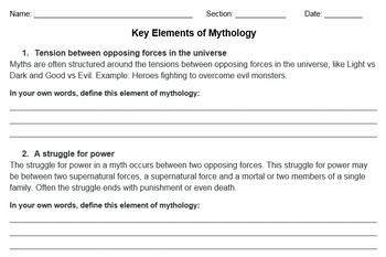 BUNDLE: Elements of Mythology and Creation Myths