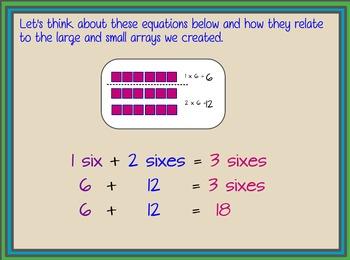 BUNDLE: Engage NY Grade 3 Module 1 Lessons 7-10 Flipcharts