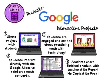 BUNDLE- Entire 5th grade Google Activities Distance Learning TEKS Aligned