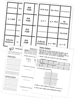 BUNDLE Equations, Systems & Exponents Math Stations for Common Core Eighth Grade