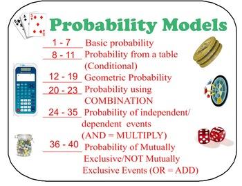 BUNDLE *** FCP, Perm, Comb, & Probability Models Lessons & Exit Ticket