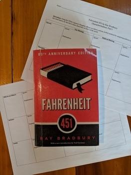BUNDLE- Fahrenheit 451 Part I, II, & III Characterization Charts + Questions