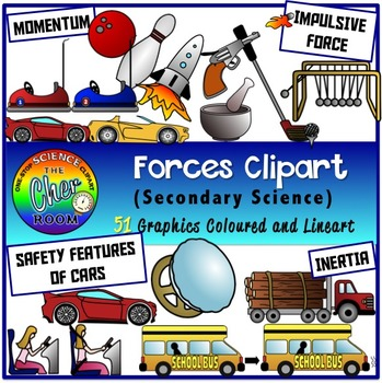 Forces Clipart- Types of Forces, Momentum, Impulsive Force, Inertia