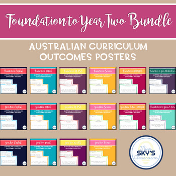 BUNDLE Foundation - Year 2 All Subjects Outcomes Posters - AUSTRALIAN CURRICULUM