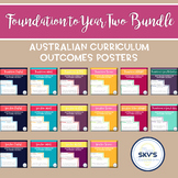 BUNDLE Foundation - Year 2 All Subjects Outcomes Posters -