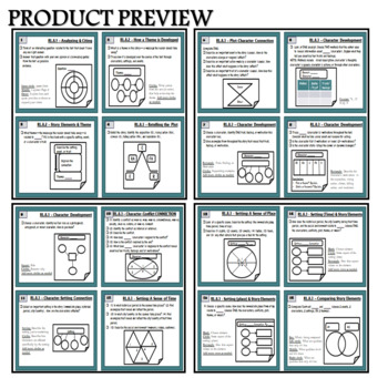 BUNDLE: Grade 8 Common Core Reading Graphic Organizers AND Task Cards