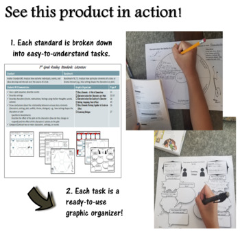 BUNDLE: Grades 9-10 Common Core Reading Graphic Organizers AND Task Cards
