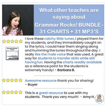 Grammar Rocks! BUNDLE includes 31 mp3's, and classroom grammar charts!