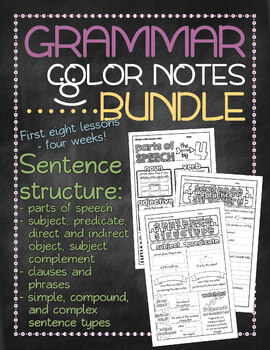 BUNDLE! Grammar doodle notes: Sentence structure