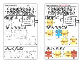 BUNDLE 1! Grammar doodle notes: Unit 1 - Sentence structure