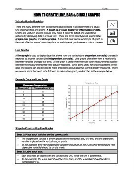 BUNDLE - Graphing Resources