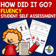 How Did It GO? BUNDLE Self Assessment of Speech Fluency & Articulation