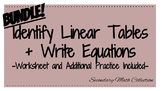 BUNDLE! Identify Linear Tables + Writing Linear Equations
