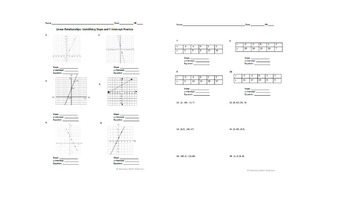 BUNDLE! Identify Slope, Y-intercept, and Equations Worksheet and Review