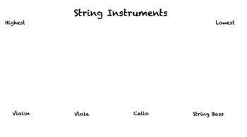 BUNDLE- Instruments of the Orchestra