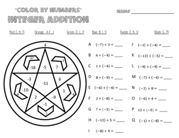BUNDLE Integer Operations Worksheets - Color by Numbers
