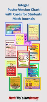 BUNDLE Integer Posters/Anchor Charts with Cards for Students Math Journals